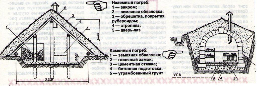 zabory-i-ogragdeniy-iz-dereva-svoimi-rykami